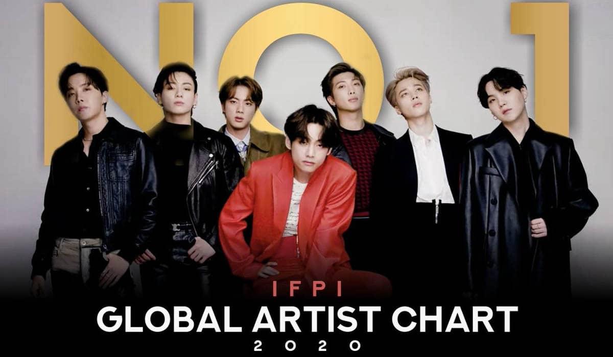 O grupo cresce cada vez mais no cenário global e fica a frente de nomes gigantes da indústria pop