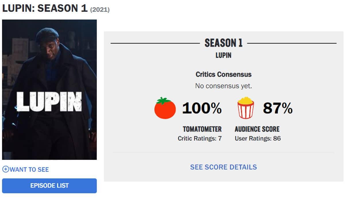 Lupin aparece com 100% de aprovação dos críticos no Rotten Tomatoes, com base em sete avaliações